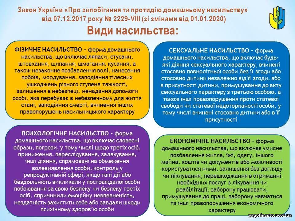 """Домашнє насильство в умовах карантину: що потрібно про це знати - 26 Квітня 2020 - ДПТНЗ """"Яготинський центр професійно-технічної освіти"""""""